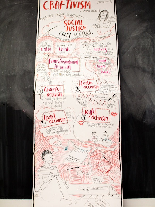 The Visual Minutes board of my talk which I think was about 10foot tall