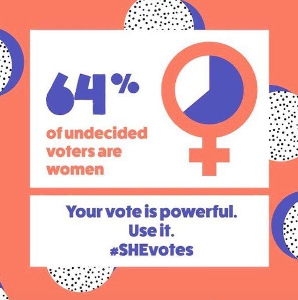 64 per cent